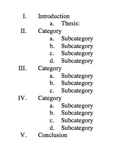 How to write out a bibliography